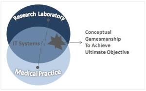 Medical_Practice_Medical_Lab
