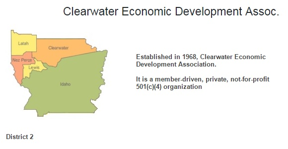 Dist_2_Clearwater