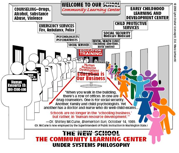 The Face of Evil: Community Learning Centers