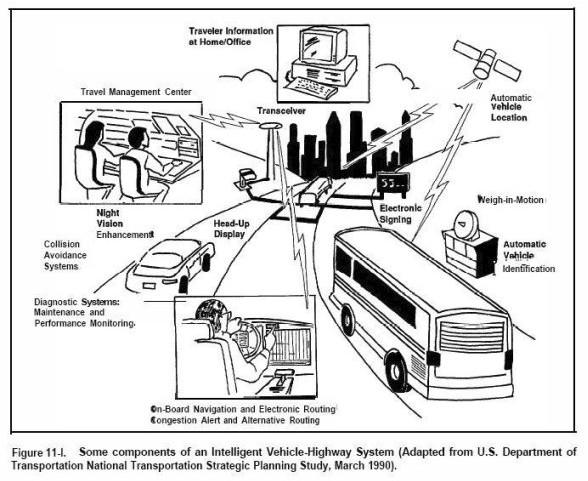 Diagnostic Location 2008 Smart Car