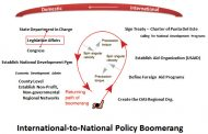 International-to-National Policy Boomerang