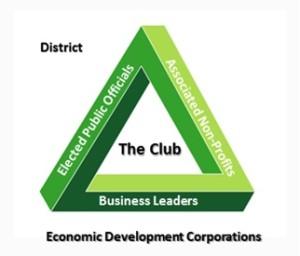 The_Club