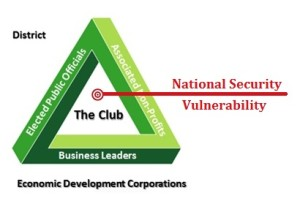 The_Club_Vulnerability